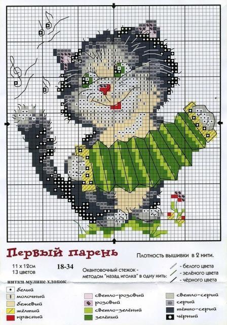 Схема вышивания крестом - Кошка